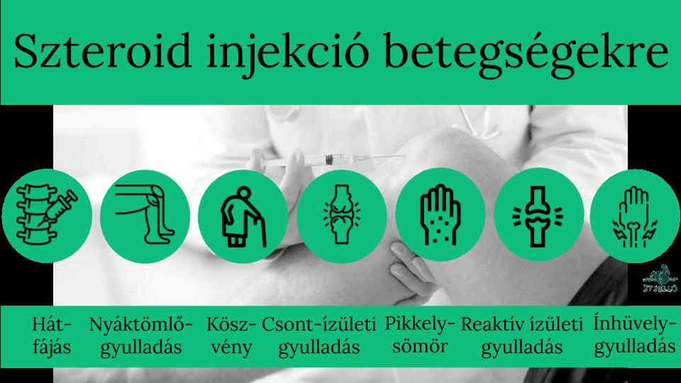 gyógyszerek pikkelysömörhöz a testen injekciók)