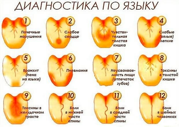 hogyan lehet megszabadulni az arc vörös foltjaitól fogmosás után)