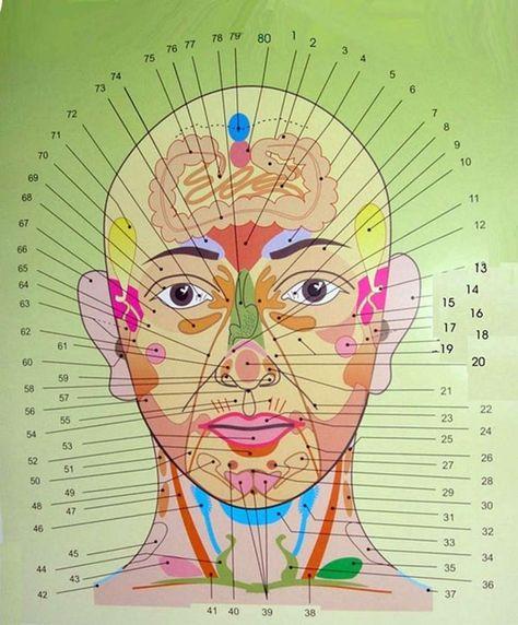 A Nizoral hatékony eszköz a fejbőr pikkelysömörének károsodásához